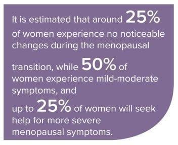 menopause-stats