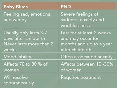 pnd-vs-baby-blues2