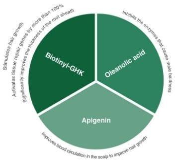 prosana-ingredients