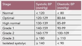 metabolic-hypertension
