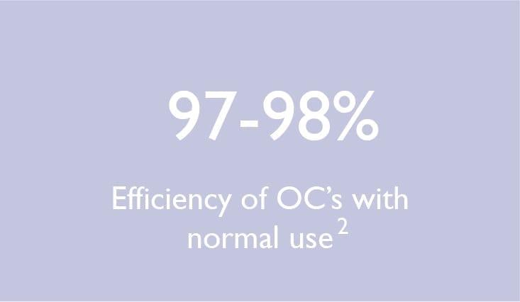 oc-gap-stats2_artboard-3